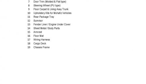 Car Interior Products & Sheet Metal Parts